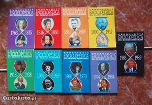 Cronologia Enciclopédica do Mundo Moderno