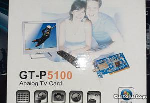 Placas de video para computadores