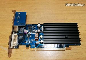 Nvidia GS718