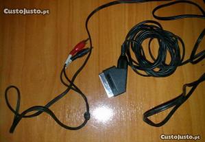 cabos de ligaçao camera de filmar a tv ou video
