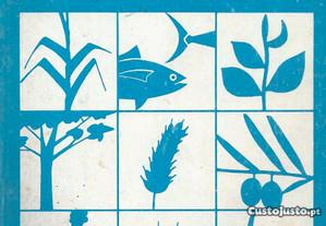 FAO Projections Relatives aux Produits Agricoles