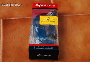 Disparador remoto Aputure AP-R2N Nikon D70S/D80