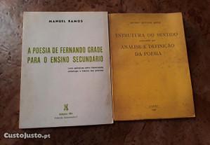 Obras de Manuel Ramos e António Santiago Areal