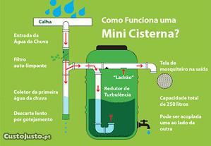 Sistemas Aproveitamento Aguas Chuvas
