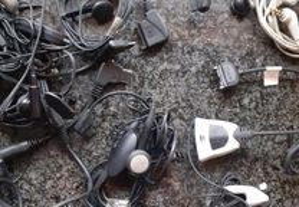 Headphone com auricular