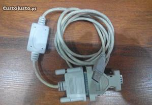 Conversor USB - porta de serie (rs232 e LPT)